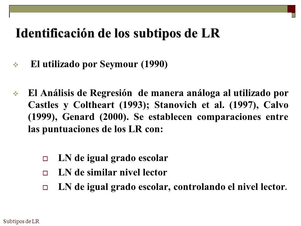 Subtipos de LR Identificación de los subtipos de LR Identificación de los subtipos de LR El utilizado por Seymour (1990) El Análisis de Regresión de m