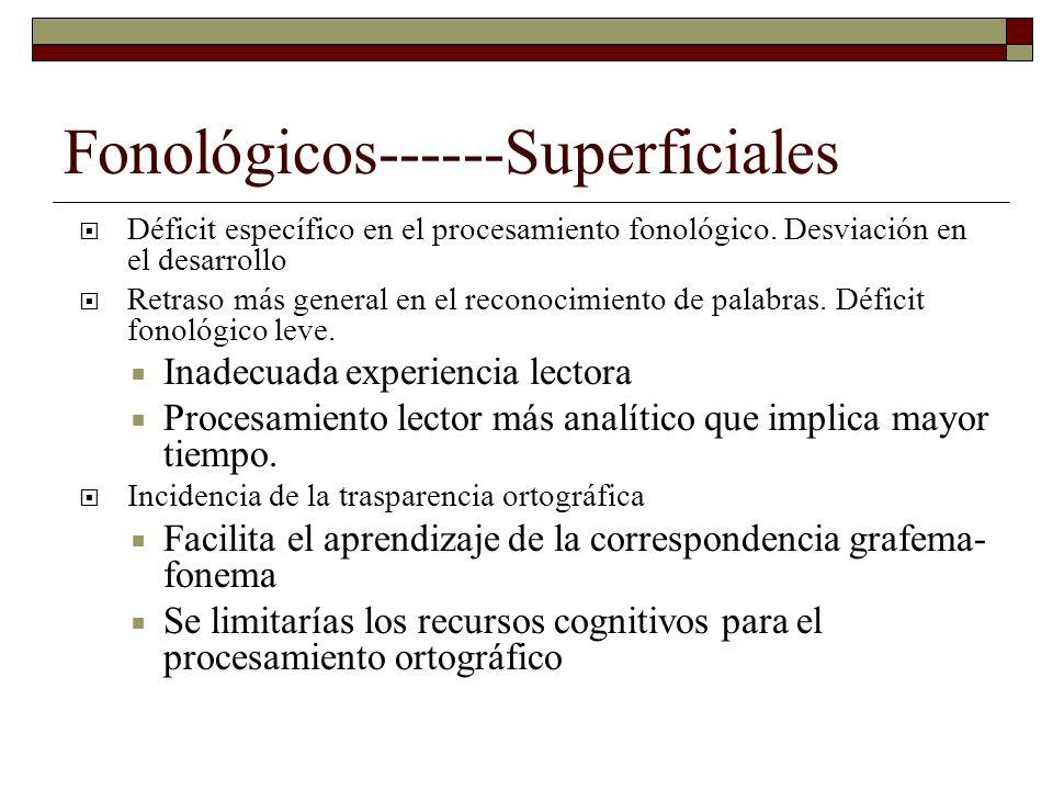 Fonológicos------Superficiales Déficit específico en el procesamiento fonológico. Desviación en el desarrollo Retraso más general en el reconocimiento