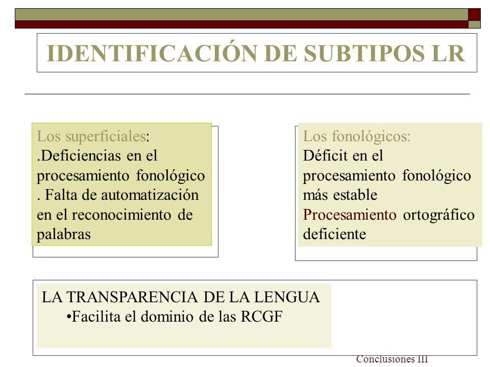 Conclusiones III Los superficiales:.Deficiencias en el procesamiento fonológico. Falta de automatización en el reconocimiento de palabras Los fonológi