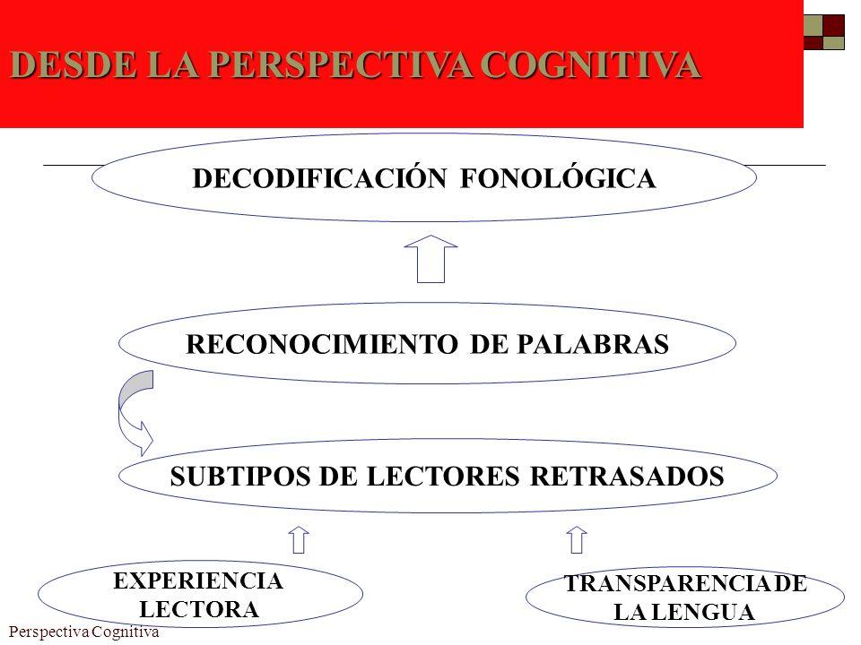 DESDE LA PERSPECTIVA COGNITIVA Perspectiva Cognitiva RECONOCIMIENTO DE PALABRAS DECODIFICACIÓN FONOLÓGICA SUBTIPOS DE LECTORES RETRASADOS TRANSPARENCI