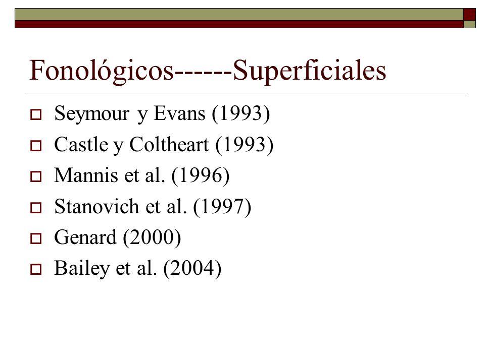 Fonológicos------Superficiales Seymour y Evans (1993) Castle y Coltheart (1993) Mannis et al. (1996) Stanovich et al. (1997) Genard (2000) Bailey et a
