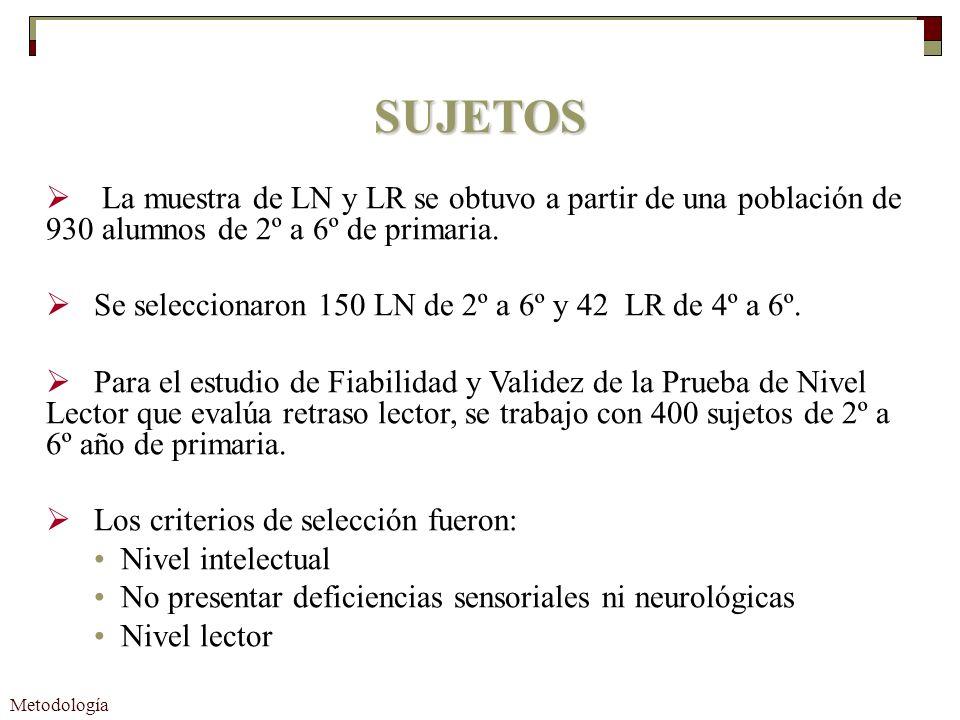 Metodología SUJETOS La muestra de LN y LR se obtuvo a partir de una población de 930 alumnos de 2º a 6º de primaria. Se seleccionaron 150 LN de 2º a 6