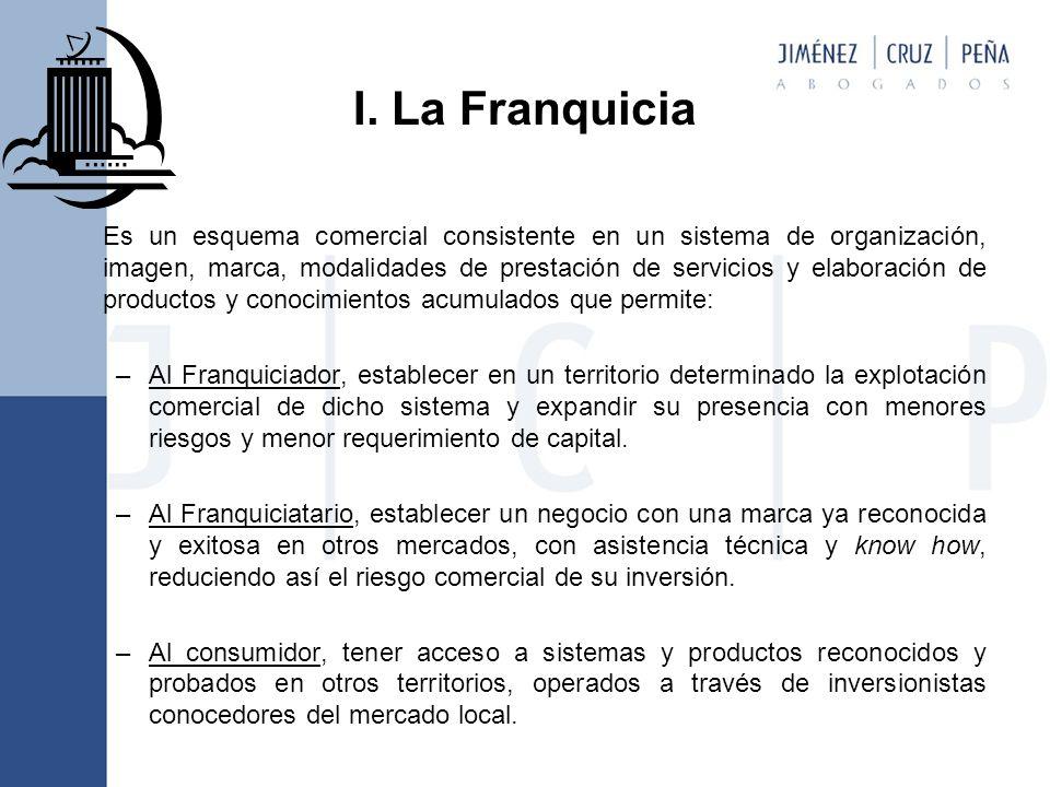 I. La Franquicia Es un esquema comercial consistente en un sistema de organización, imagen, marca, modalidades de prestación de servicios y elaboració