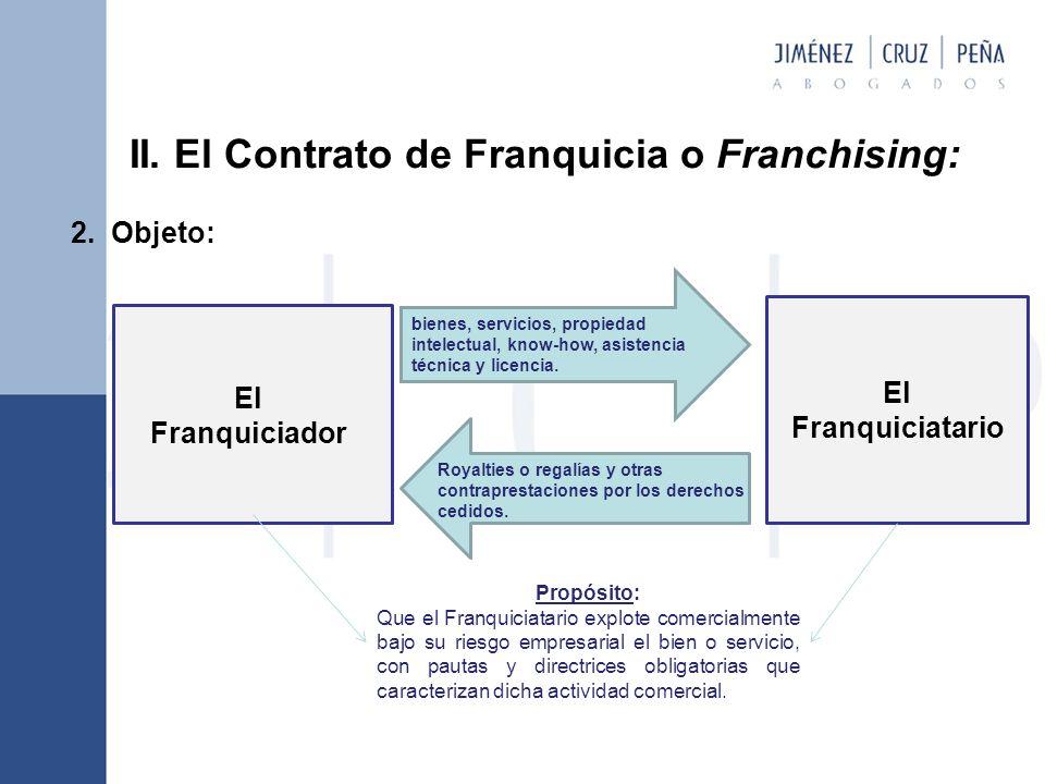 II.El Contrato de Franquicia o Franchising: 2.