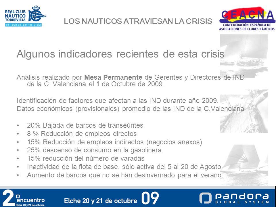 LOS NAUTICOS ATRAVIESAN LA CRISIS Algunos indicadores recientes de esta crisis Análisis realizado por Mesa Permanente de Gerentes y Directores de IND de la C.