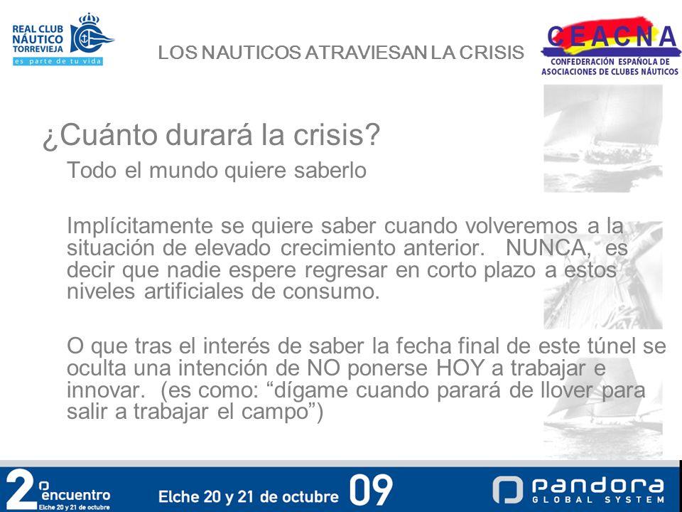 LOS NAUTICOS ATRAVIESAN LA CRISIS ¿Cuánto durará la crisis.