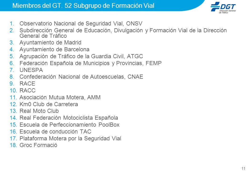 11 Miembros del GT. 52 Subgrupo de Formación Vial Observatorio Nacional de Seguridad Vial, ONSV Subdirección General de Educación, Divulgación y Forma