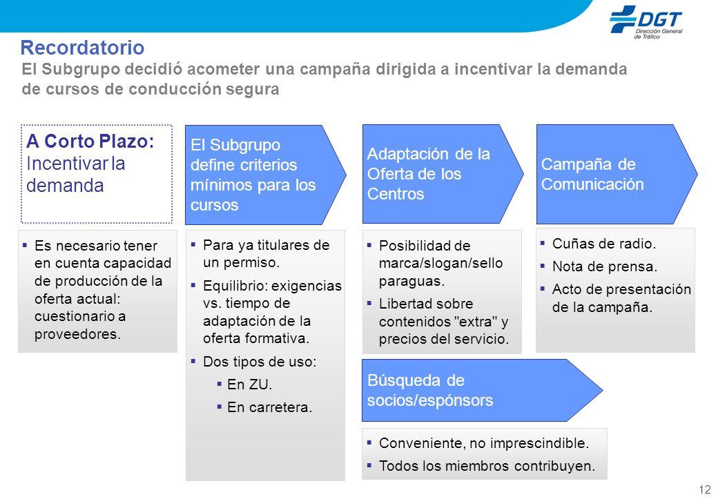 12 Recordatorio El Subgrupo define criterios mínimos para los cursos Adaptación de la Oferta de los Centros Campaña de Comunicación A Corto Plazo: Inc