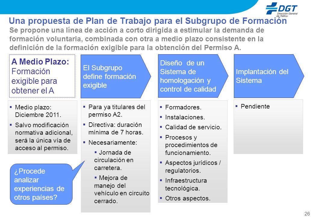 26 Una propuesta de Plan de Trabajo para el Subgrupo de Formación El Subgrupo define formación exigible Diseño de un Sistema de homologación y control