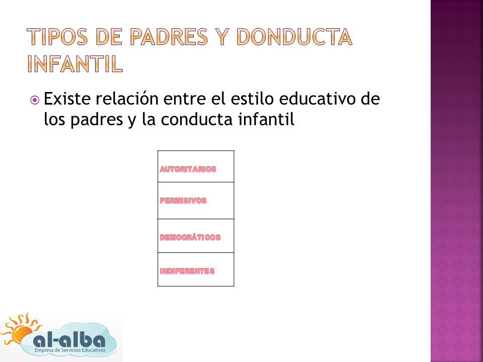 Existe relación entre el estilo educativo de los padres y la conducta infantil