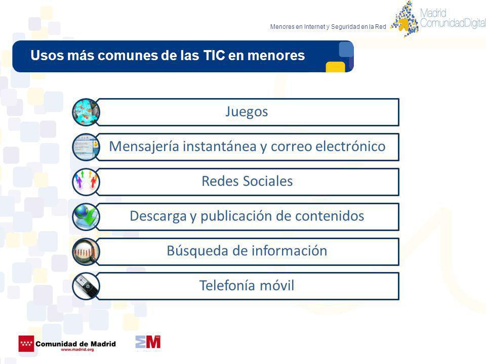 Usos más comunes de las TIC en menores Menores en Internet y Seguridad en la Red Juegos Mensajería instantánea y correo electrónico Redes Sociales Des