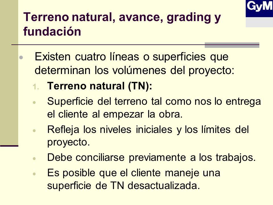 Terreno natural, avance, grading y fundación Existen cuatro líneas o superficies que determinan los volúmenes del proyecto: 1. Terreno natural (TN): S