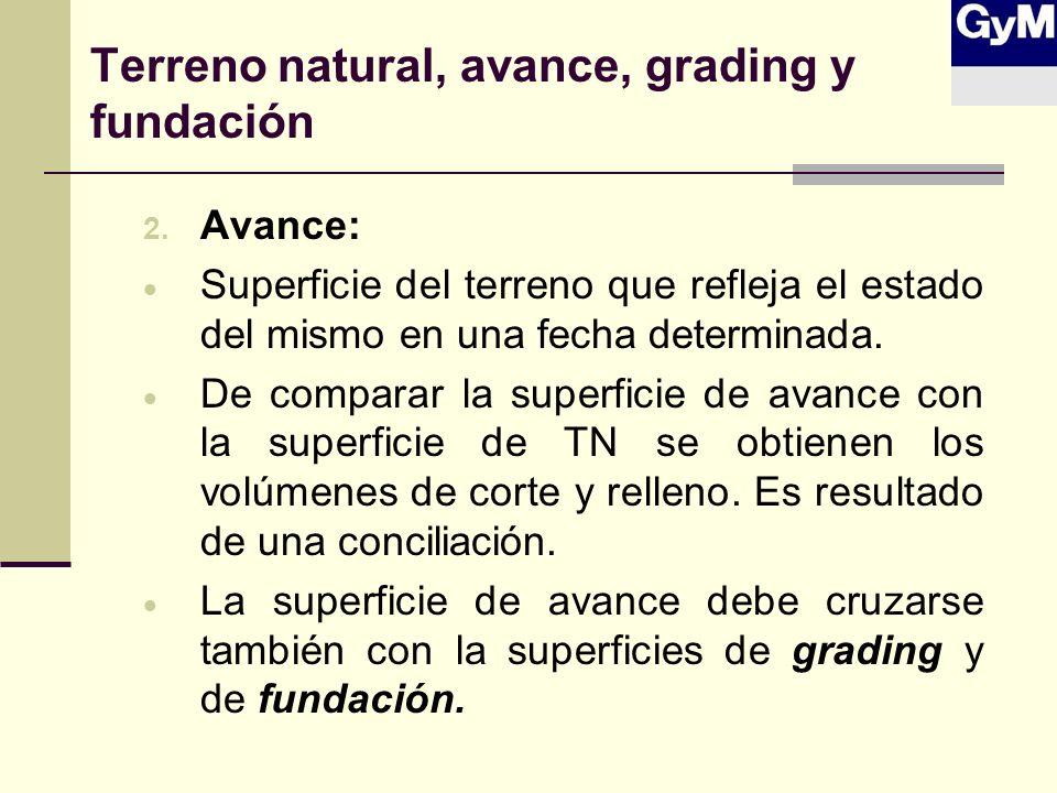 Terreno natural, avance, grading y fundación 2. Avance: Superficie del terreno que refleja el estado del mismo en una fecha determinada. De comparar l