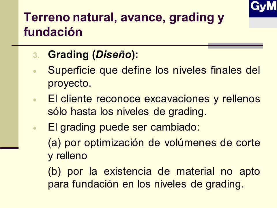 Terreno natural, avance, grading y fundación 3. Grading (Diseño): Superficie que define los niveles finales del proyecto. El cliente reconoce excavaci