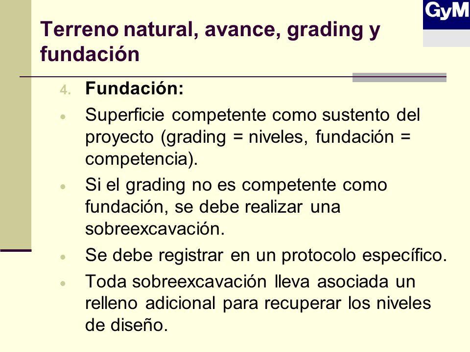 Terreno natural, avance, grading y fundación 4. Fundación: Superficie competente como sustento del proyecto (grading = niveles, fundación = competenci