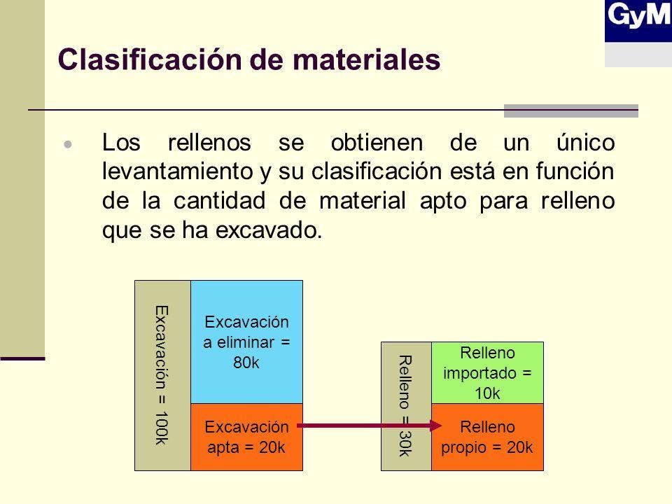 Clasificación de materiales Los rellenos se obtienen de un único levantamiento y su clasificación está en función de la cantidad de material apto para