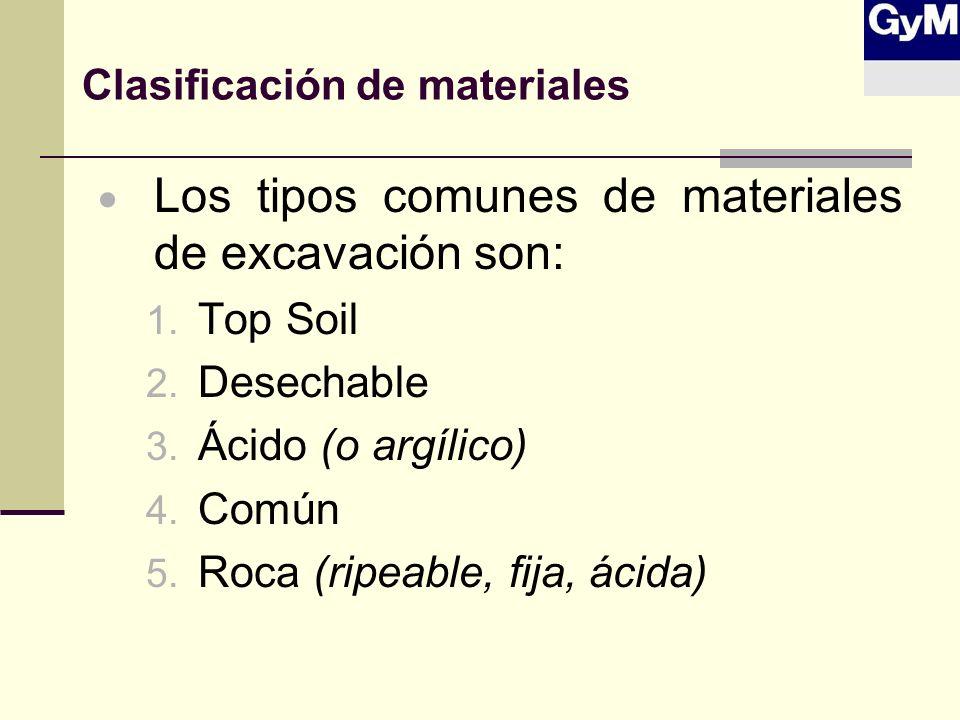 Clasificación de materiales Los tipos comunes de materiales de excavación son: 1. Top Soil 2. Desechable 3. Ácido (o argílico) 4. Común 5. Roca (ripea