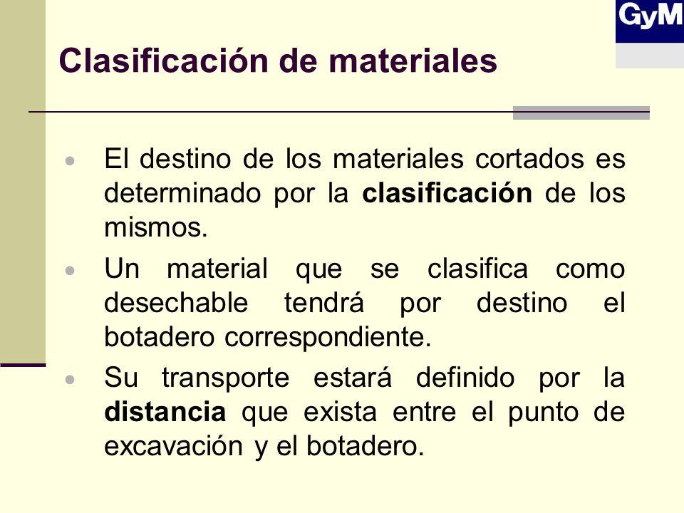 Clasificación de materiales El destino de los materiales cortados es determinado por la clasificación de los mismos. Un material que se clasifica como