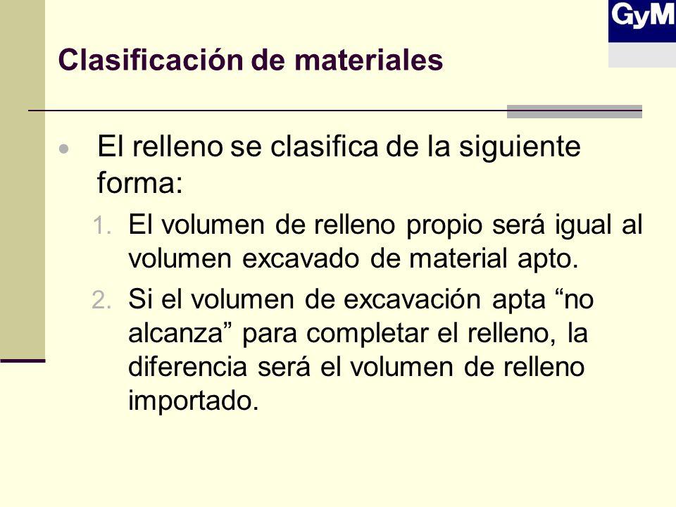 Clasificación de materiales El relleno se clasifica de la siguiente forma: 1. El volumen de relleno propio será igual al volumen excavado de material