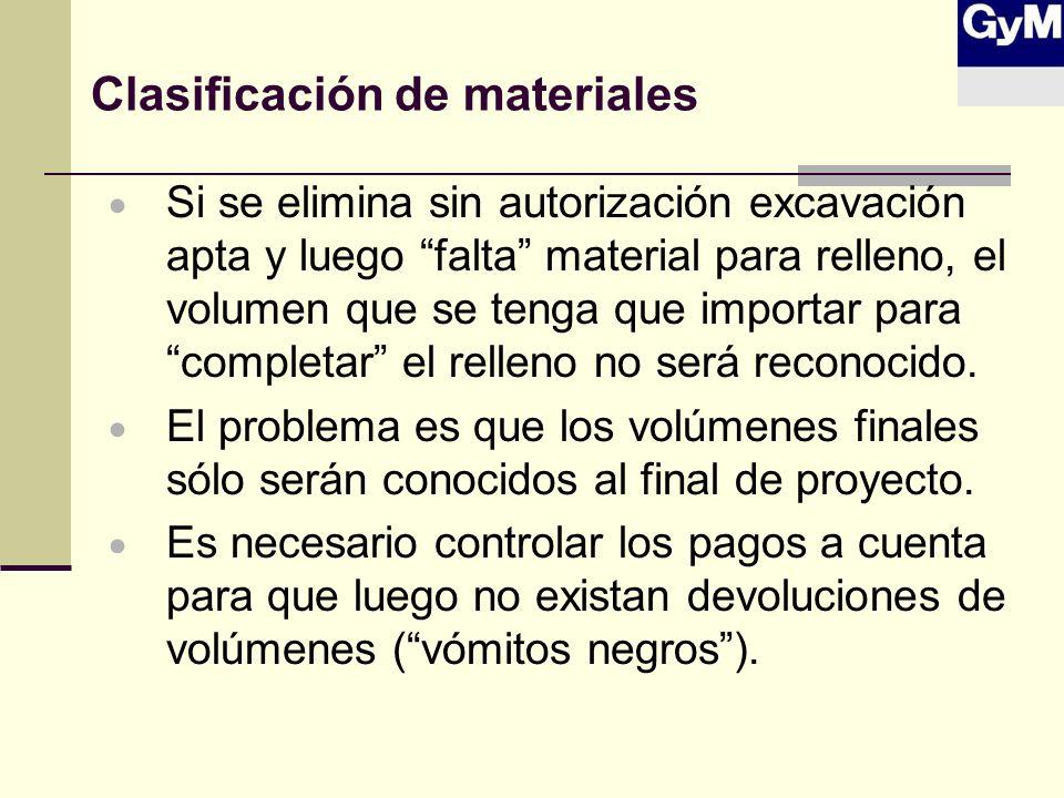 Clasificación de materiales Si se elimina sin autorización excavación apta y luego falta material para relleno, el volumen que se tenga que importar p