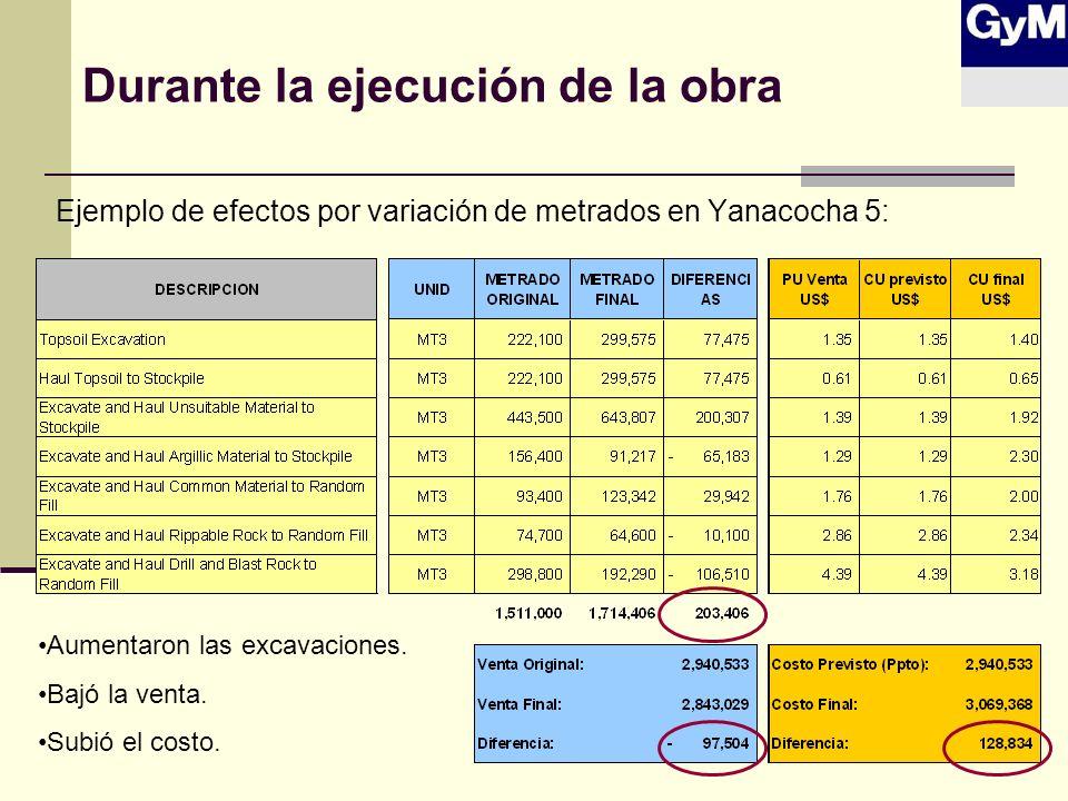 Durante la ejecución de la obra Ejemplo de efectos por variación de metrados en Yanacocha 5: Aumentaron las excavaciones. Bajó la venta. Subió el cost
