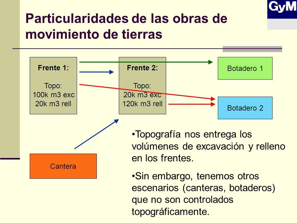 Particularidades de las obras de movimiento de tierras Frente 1: Topo: 100k m3 exc 20k m3 rell Frente 2: Topo: 20k m3 exc 120k m3 rell Botadero 1 Bota