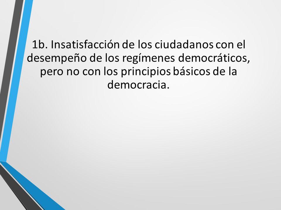 1b. Insatisfacción de los ciudadanos con el desempeño de los regímenes democráticos, pero no con los principios básicos de la democracia.