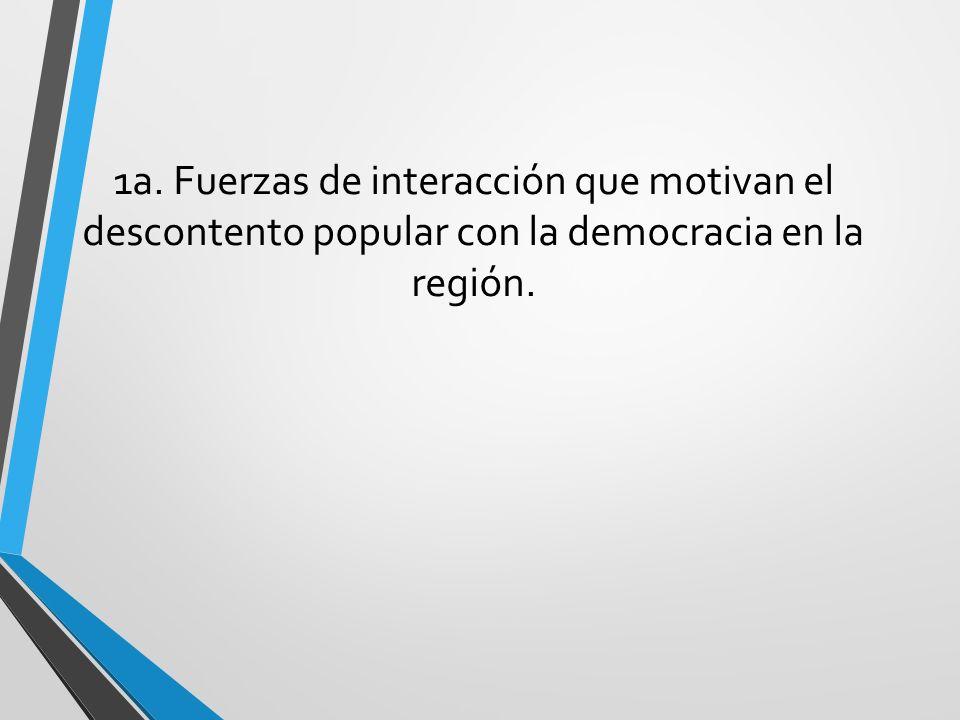 Movimientos antidemocráticos Criticas y descontentos hacia la democracia.