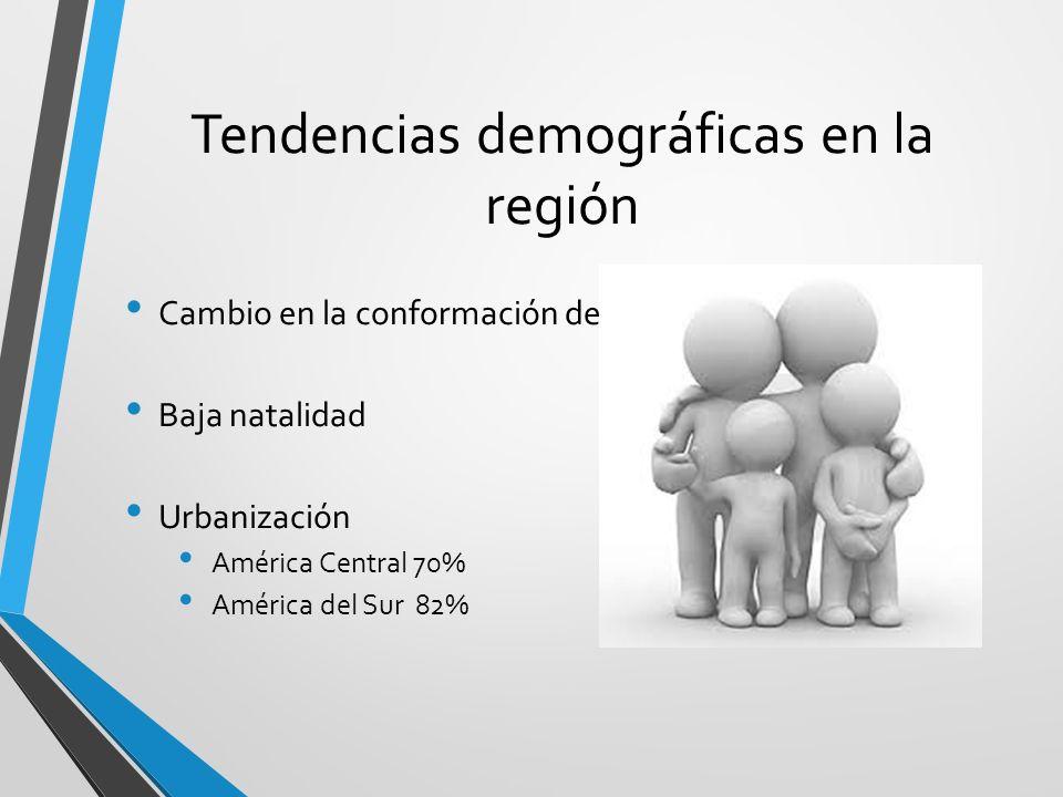 Tendencias demográficas en la región Cambio en la conformación del núcleo familiar Baja natalidad Urbanización América Central 70% América del Sur 82%