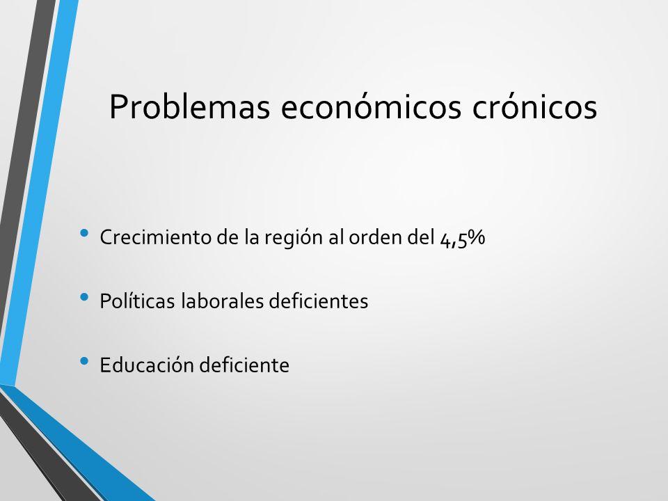 Problemas económicos crónicos Crecimiento de la región al orden del 4,5% Políticas laborales deficientes Educación deficiente