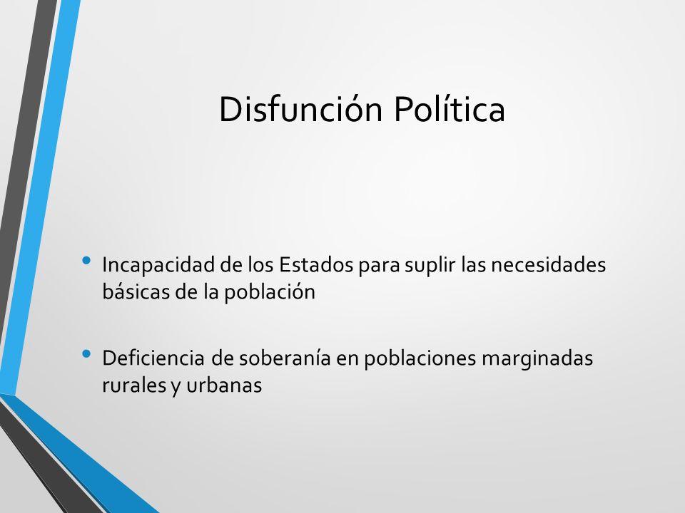 Disfunción Política Incapacidad de los Estados para suplir las necesidades básicas de la población Deficiencia de soberanía en poblaciones marginadas