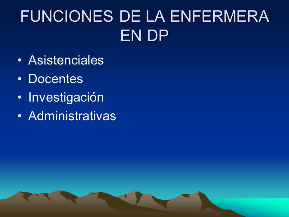 FUNCIONES DE LA ENFERMERA EN DP Asistenciales Docentes Investigación Administrativas