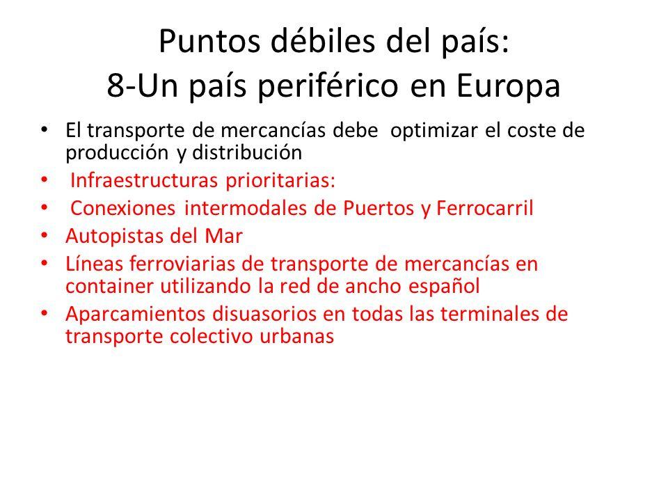 Puntos débiles del país: 8-Un país periférico en Europa El transporte de mercancías debe optimizar el coste de producción y distribución Infraestructu