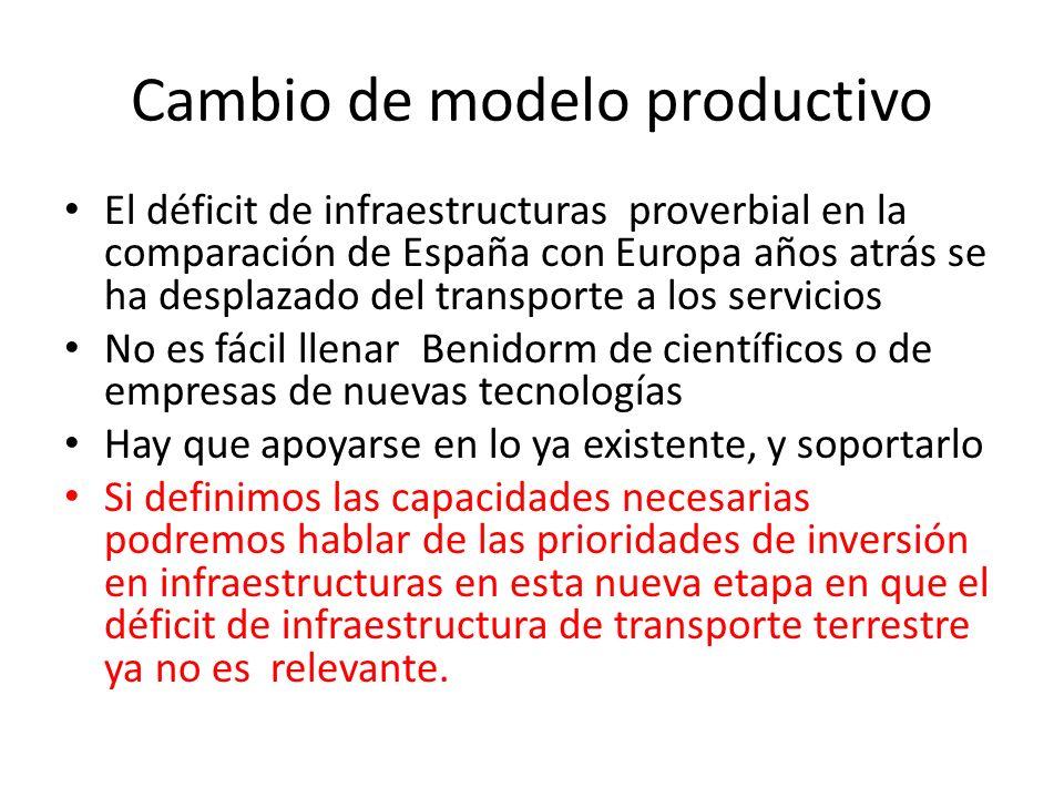 Cambio de modelo productivo El déficit de infraestructuras proverbial en la comparación de España con Europa años atrás se ha desplazado del transport