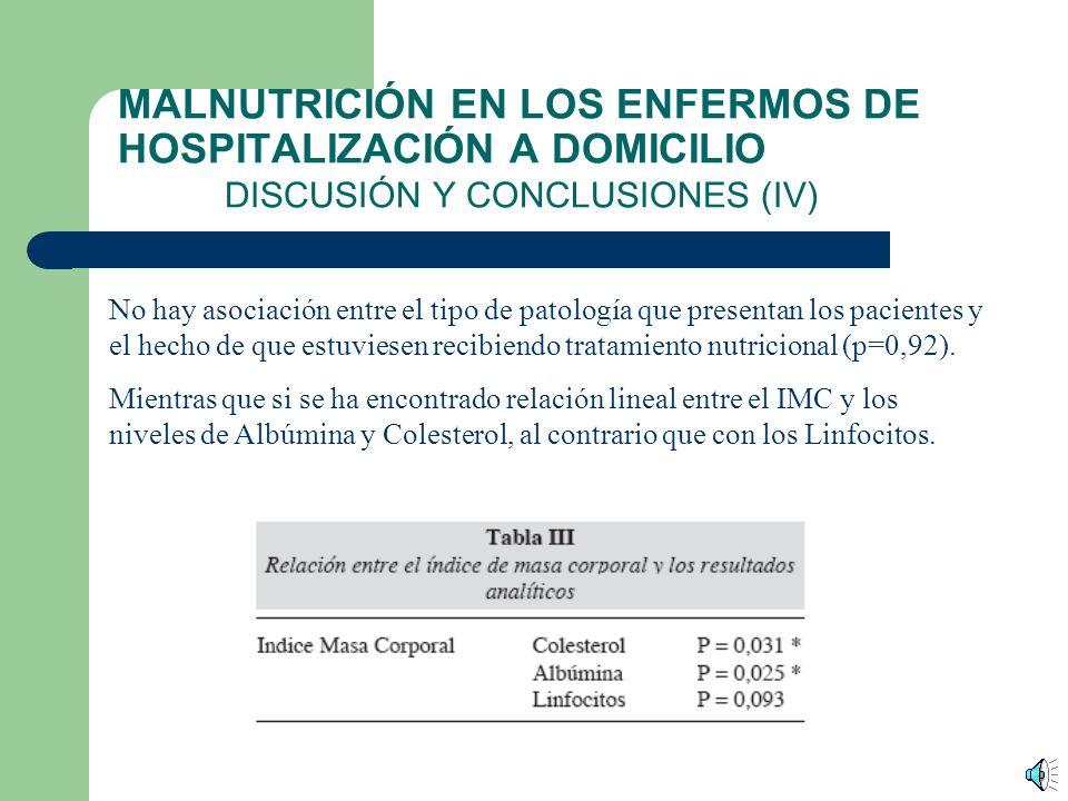 MALNUTRICIÓN EN LOS ENFERMOS DE HOSPITALIZACIÓN A DOMICILIO DISCUSIÓN Y CONCLUSIONES (III) Estaban siendo tratados con algún tipo de soporte nutricional el 35%, (uno de ellos recibía nutrición enteral por gastrostomía percutanea), de ellos, el 78% tomaban suplementos y el 14% recibían nutrición enteral oral