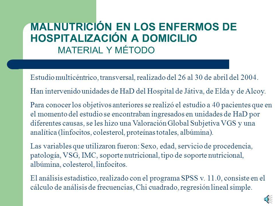 MALNUTRICIÓN EN LOS ENFERMOS DE HOSPITALIZACIÓN A DOMICILIO OBJETIVO OBJETIVO Conocer el estado nutricional de todos los pacientes que están siendo tratados en las unidades de HaD, sea cual sea su causa de ingreso; y conocer la prevalencia de desnutrición.