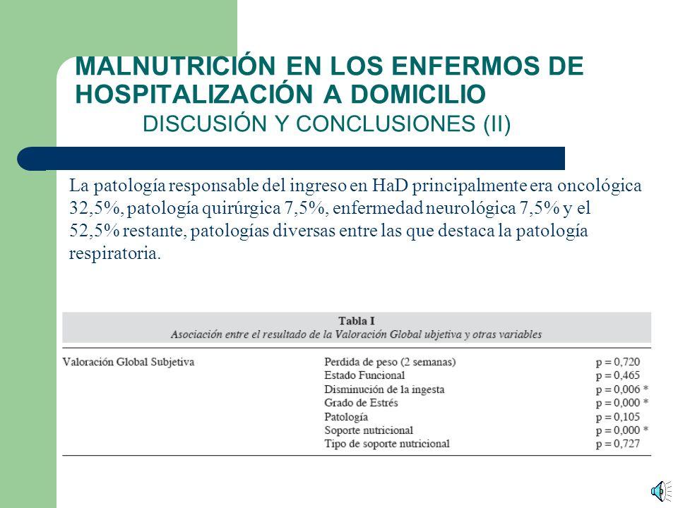 MALNUTRICIÓN EN LOS ENFERMOS DE HOSPITALIZACIÓN A DOMICILIO DISCUSIÓN Y CONCLUSIONES (I) Obtuvimos una muestra de 40 pacientes ingresados, con una eda