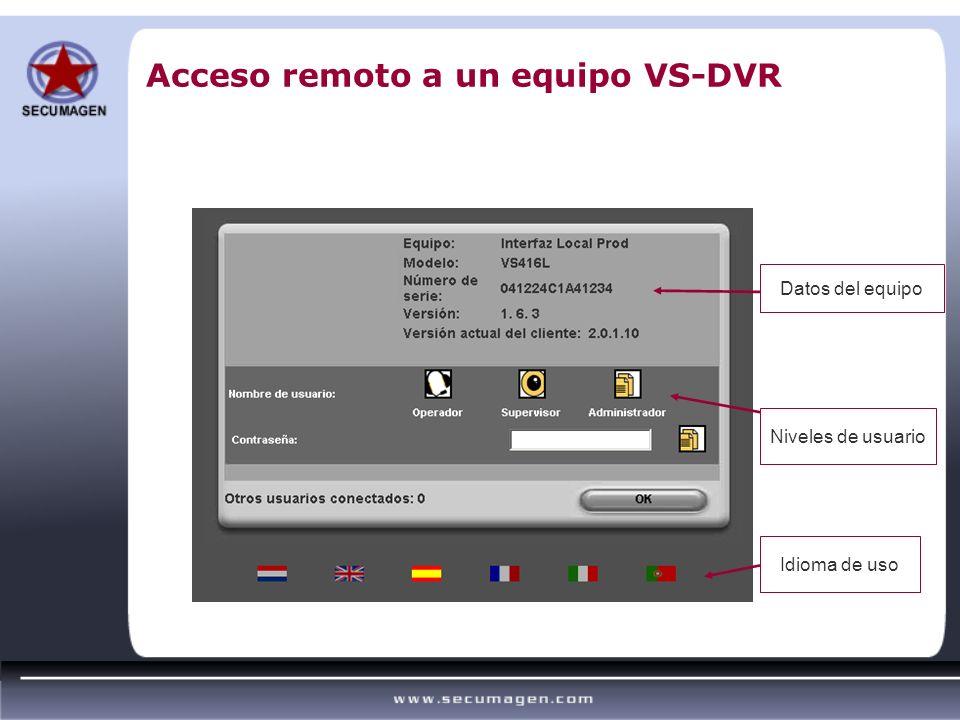 Acceso remoto a un equipo VS-DVR Datos del equipo Idioma de uso Niveles de usuario