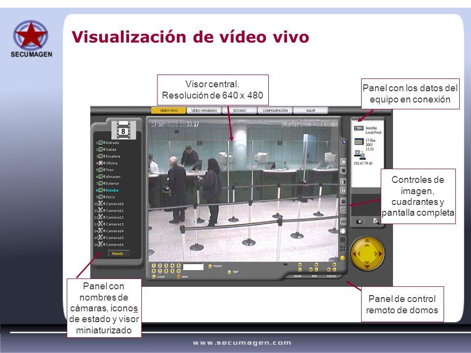 Visualización de vídeo vivo Visor central. Resolución de 640 x 480 Panel con nombres de cámaras, iconos de estado y visor miniaturizado Panel con los