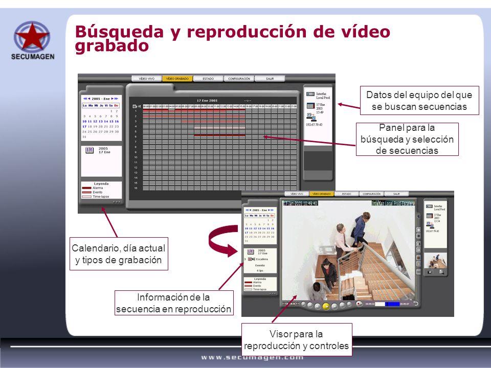 Búsqueda y reproducción de vídeo grabado Información de la secuencia en reproducción Calendario, día actual y tipos de grabación Datos del equipo del