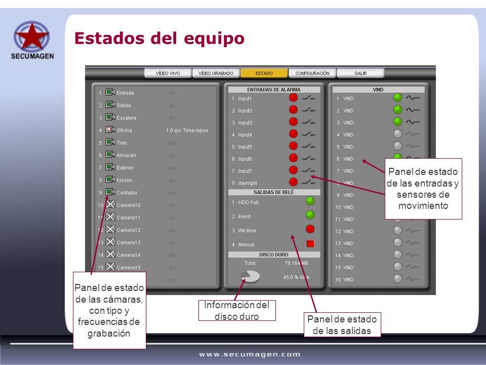 Estados del equipo Panel de estado de las cámaras, con tipo y frecuencias de grabación Información del disco duro Panel de estado de las salidas Panel
