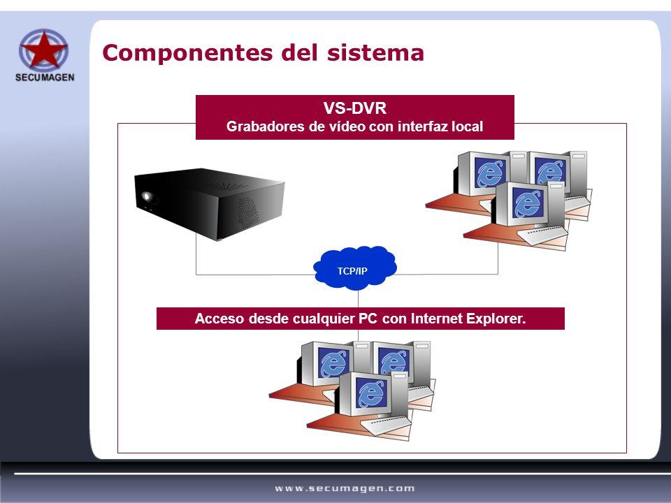 Componentes del sistema VS-DVR Grabadores de vídeo con interfaz local TCP/IP Acceso desde cualquier PC con Internet Explorer.