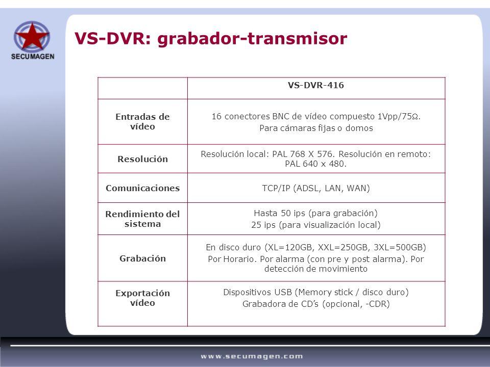 VS-DVR: grabador-transmisor VS-DVR-416 Entradas de vídeo 16 conectores BNC de vídeo compuesto 1Vpp/75. Para cámaras fijas o domos Resolución Resolució