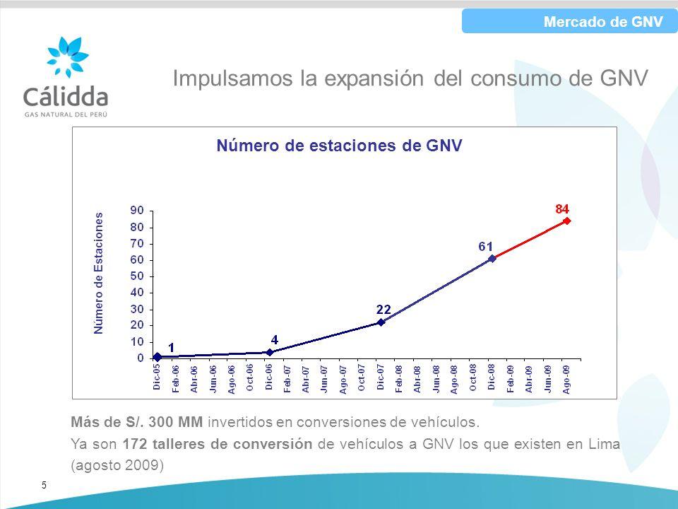 6 El consumo promedio/mes por estación en la ciudad de Lima se encuentra aproximadamente en 300,000 Std m3/mes.