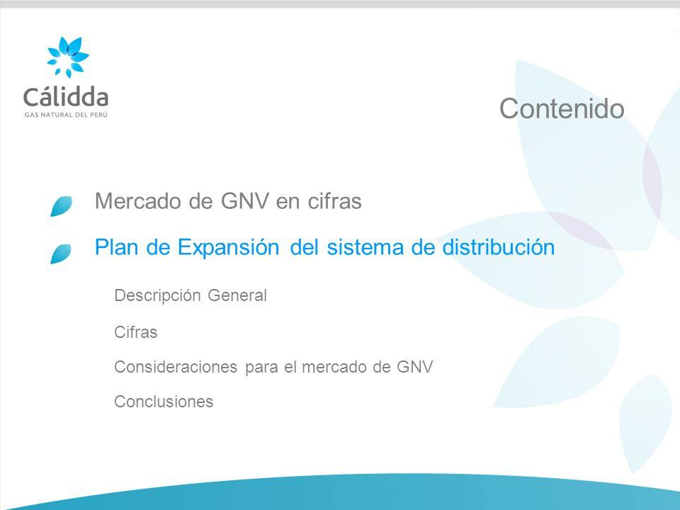 Contenido Mercado de GNV en cifras Plan de Expansión del sistema de distribución Descripción General Cifras Consideraciones para el mercado de GNV Con