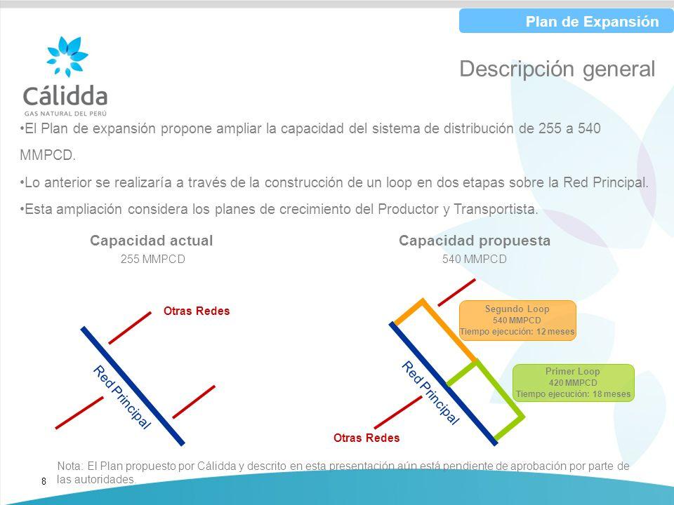 8 Descripción general Plan de Expansión El Plan de expansión propone ampliar la capacidad del sistema de distribución de 255 a 540 MMPCD. Lo anterior