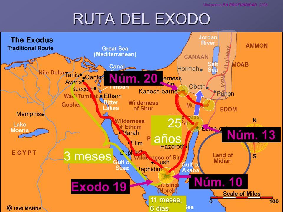 Ministerios EN PROFUNDIDAD 2008 RUTA DEL EXODO 3 meses 11 meses, 6 dias Exodo 19 Núm. 10 Núm. 13 25 años Núm. 20