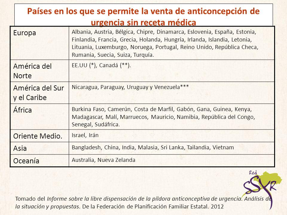 Países en los que se permite la venta de anticoncepción de urgencia sin receta médica Europa Albania, Austria, Bélgica, Chipre, Dinamarca, Eslovenia,