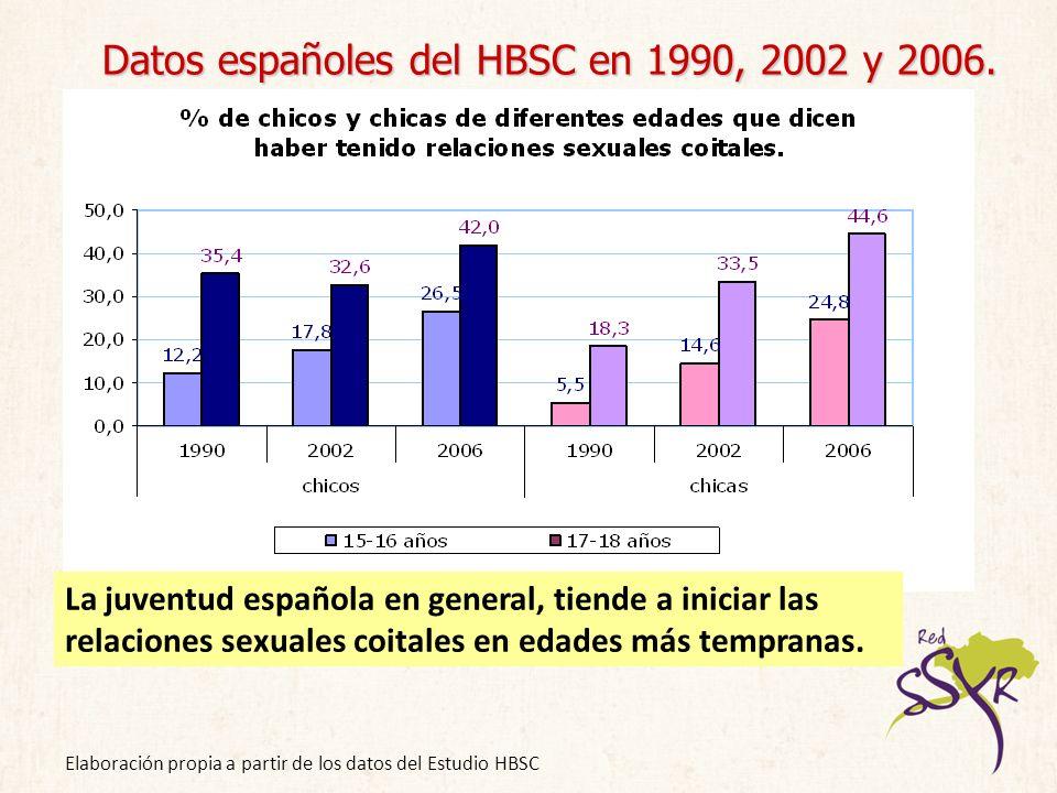 Datosespañoles del HBSC en 1990, 2002 y 2006. Datos españoles del HBSC en 1990, 2002 y 2006. La juventud española en general, tiende a iniciar las rel