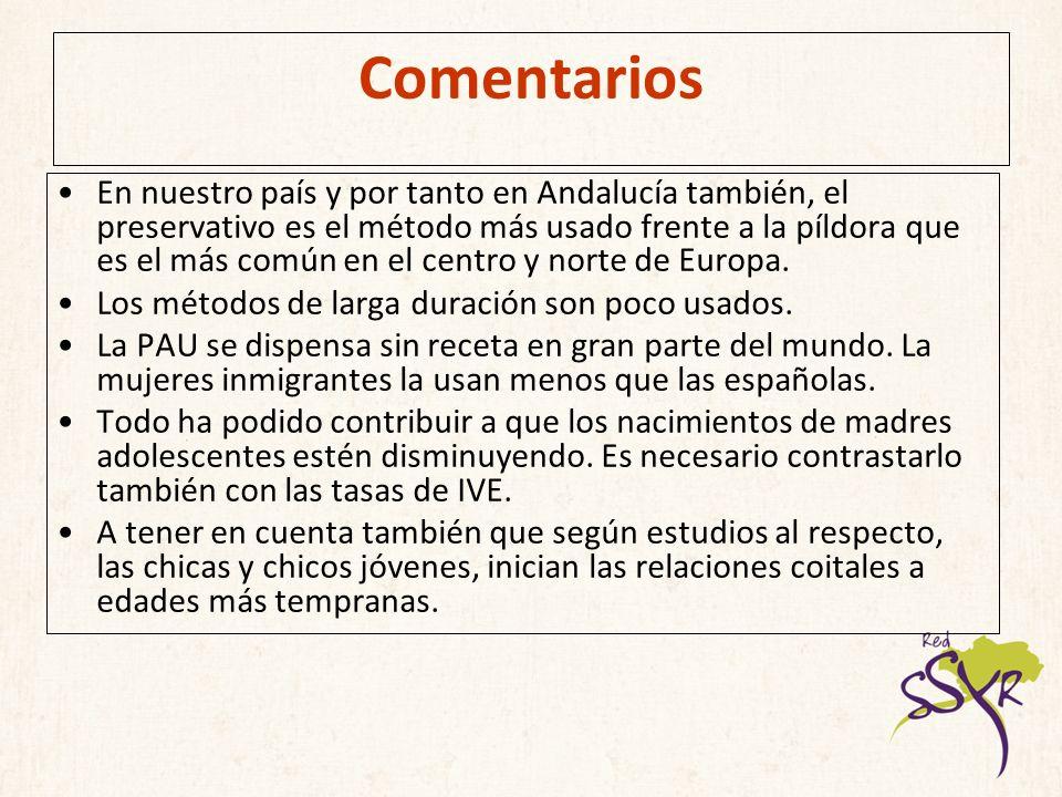 Comentarios En nuestro país y por tanto en Andalucía también, el preservativo es el método más usado frente a la píldora que es el más común en el cen